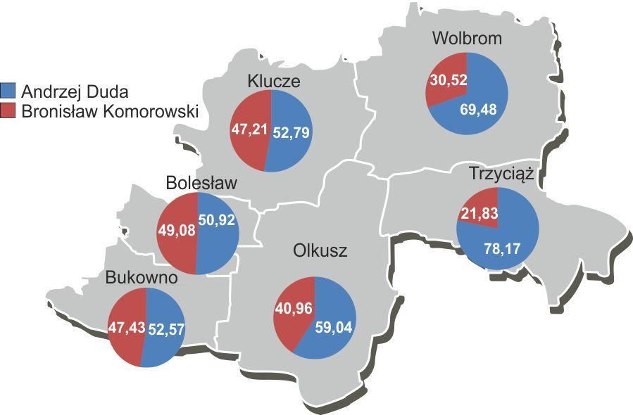 wyborcza mapa powiatu duda