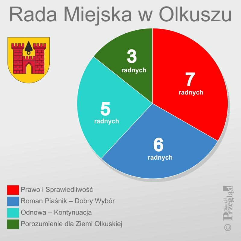 infografika rmo 2018