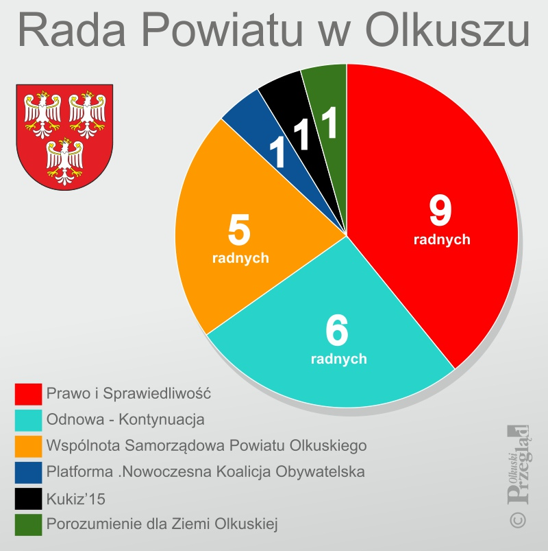 infografika rpo 2018